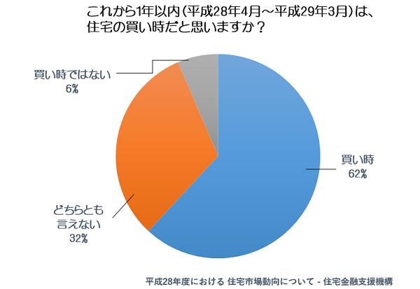 %e8%b2%b7%e3%81%84%e6%99%82%e3%82%b0%e3%83%a9%e3%83%95